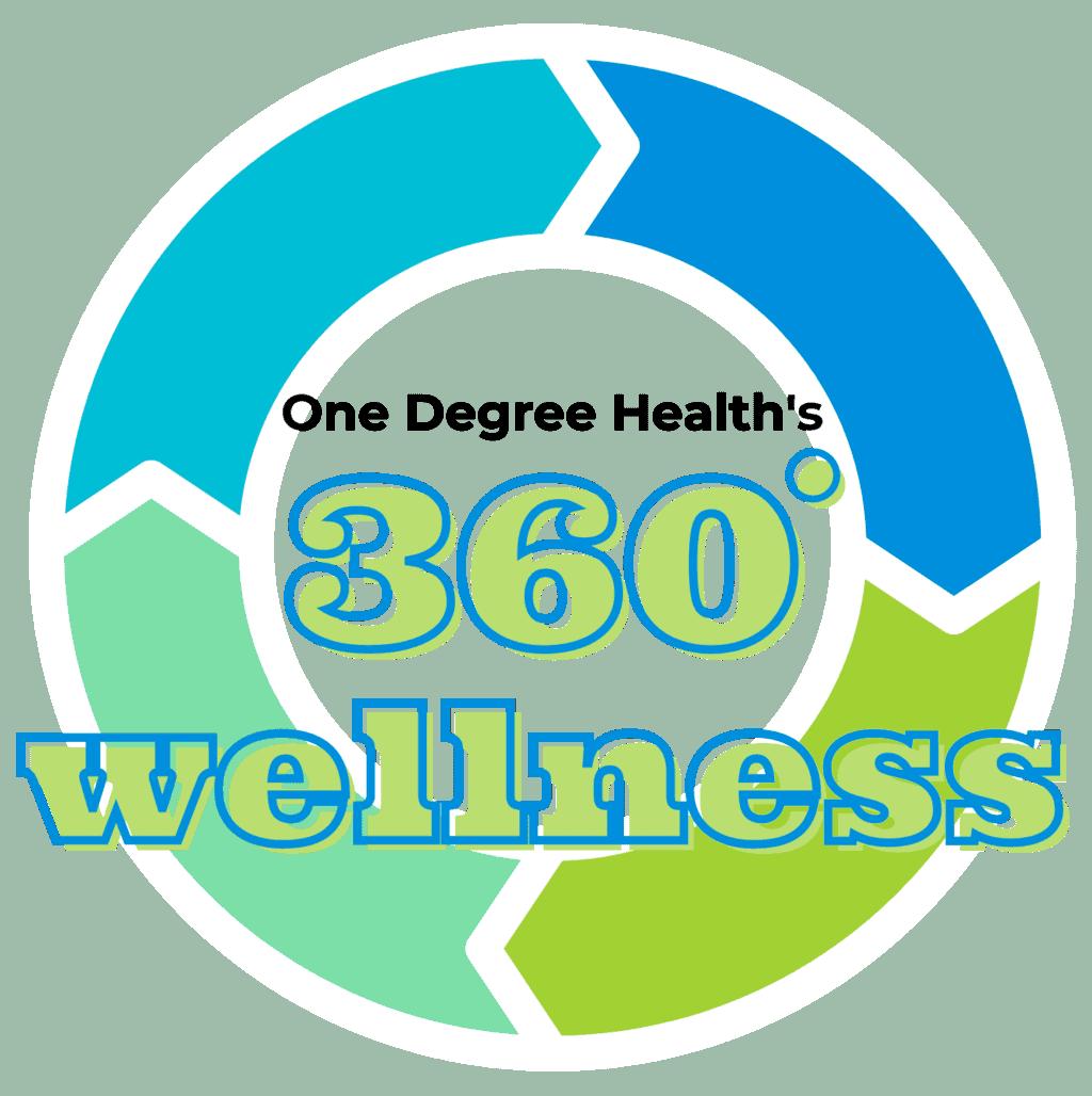 One Degree Health's 360 Wellness Assessment & Goal Setting Session