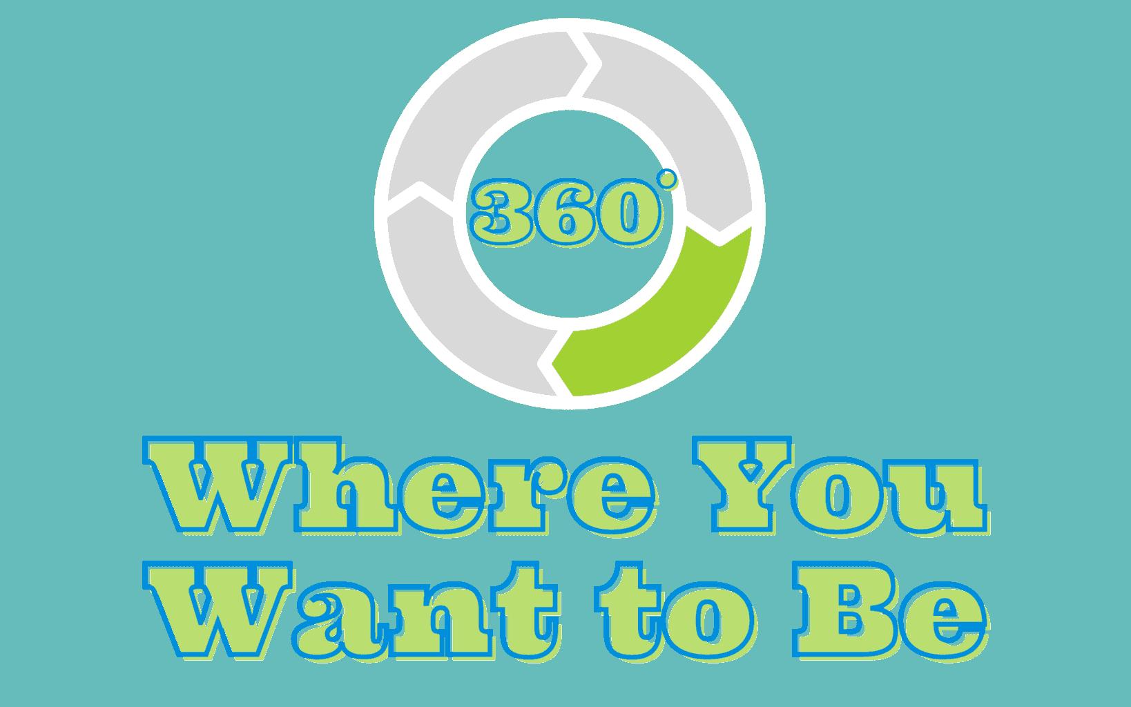 360 wellness assessment 2 WhereYouWantToBe 2 - 360 Wellness Assessment & Goal Setting Session