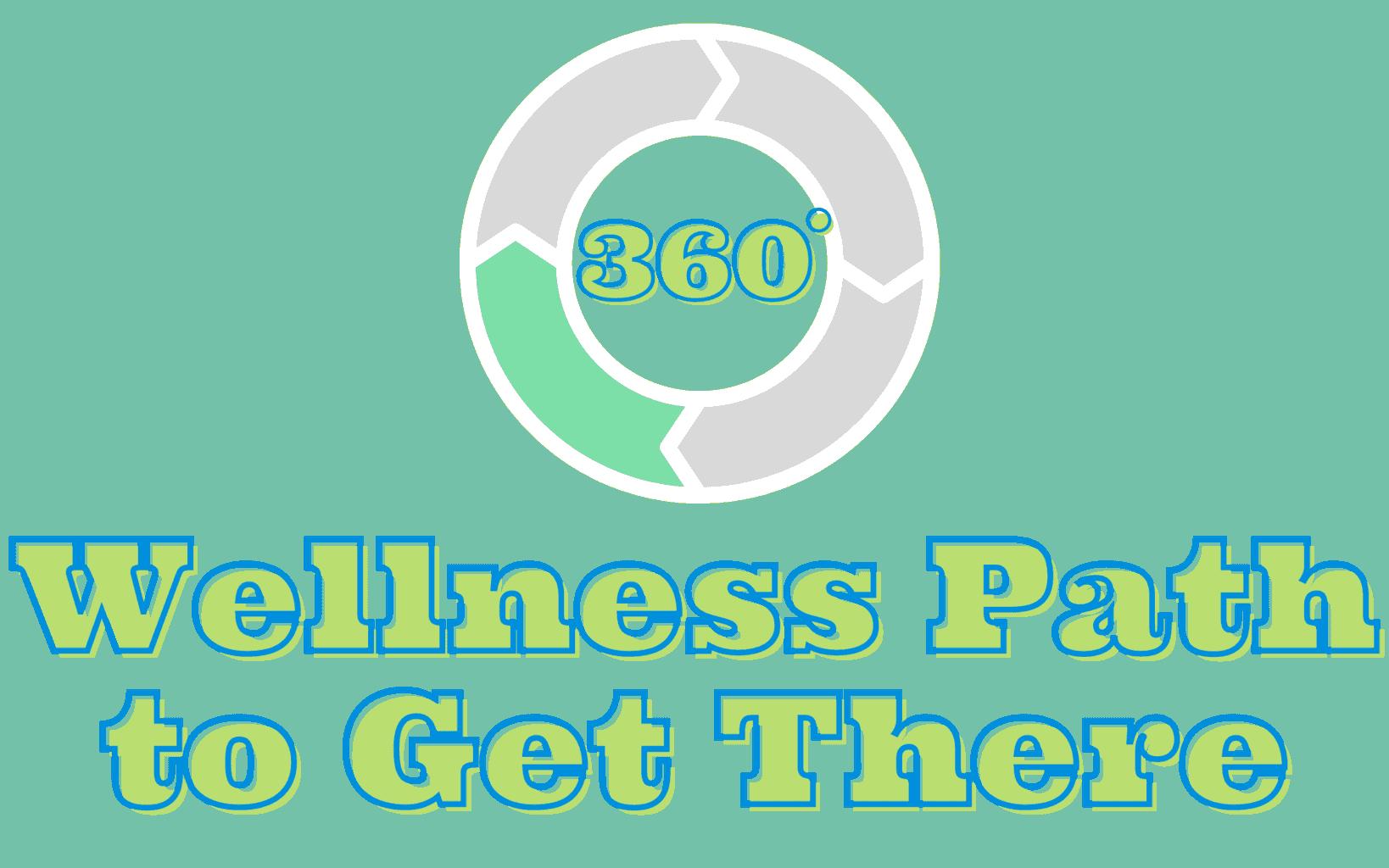 360 wellness assessment 3 WellnessPathToGetThere 2 - 360 Wellness Assessment & Goal Setting Session